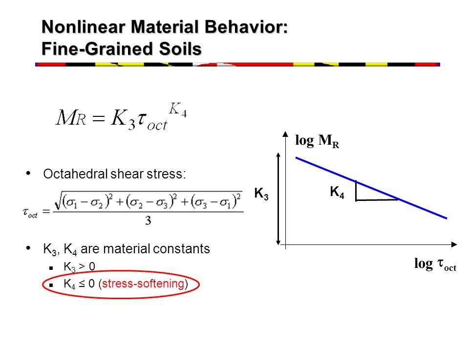 Nonlinear Material Behavior: Fine-Grained Soils Octahedral shear stress: K 3, K 4 are material constants K 3 > 0 K 4 0 (stress-softening) K3K3 K4K4 lo