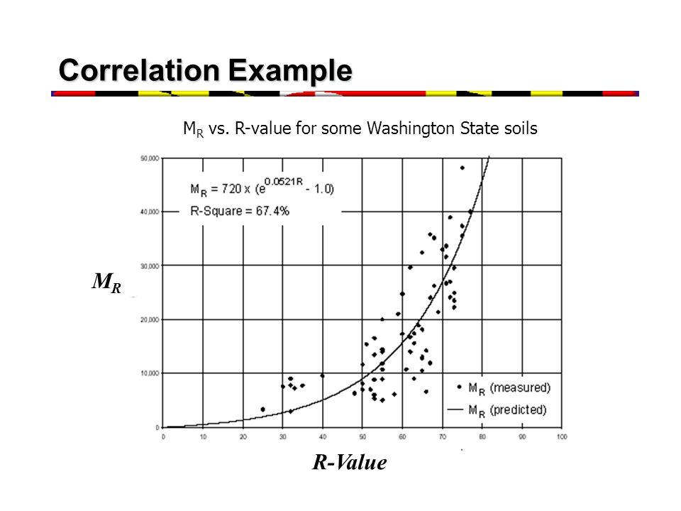 Correlation Example M R vs. R-value for some Washington State soils MRMR R-Value
