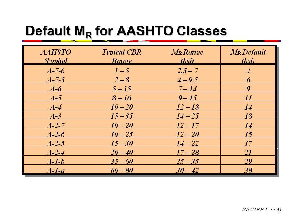 Default M R for AASHTO Classes (NCHRP 1-37A)