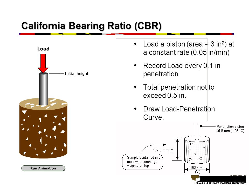 California Bearing Ratio (CBR) Load a piston (area = 3 in 2 ) at a constant rate (0.05 in/min) Record Load every 0.1 in penetration Total penetration