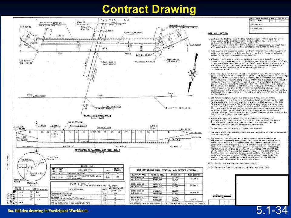 5.1-33 Shop Drawing Includes Details of revisions or additions to drainage systems or other facilities required to accommodate the system.Details of r
