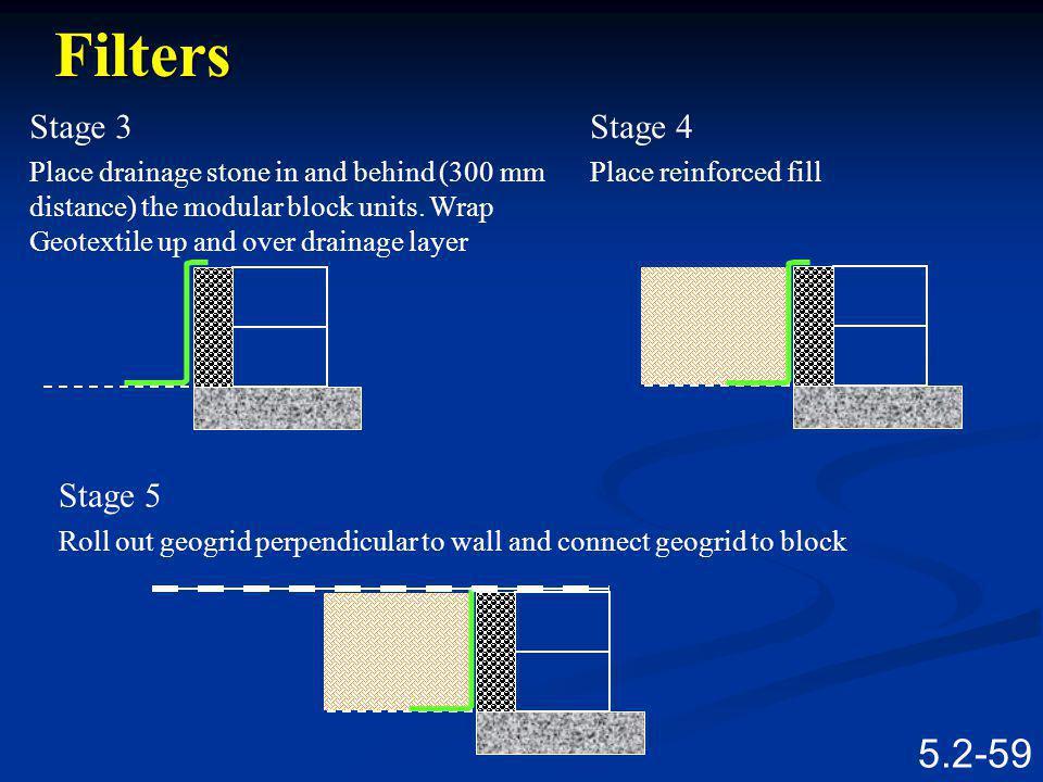 5.2-58 Modular Block