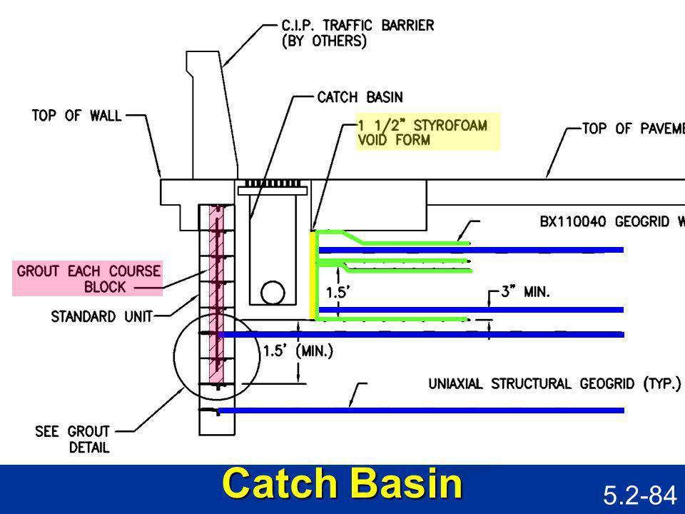 5.2-83 Obstructions Catch basins/ Inlets/ ManholesCatch basins/ Inlets/ Manholes Parallel pipesParallel pipes Deep foundationsDeep foundations