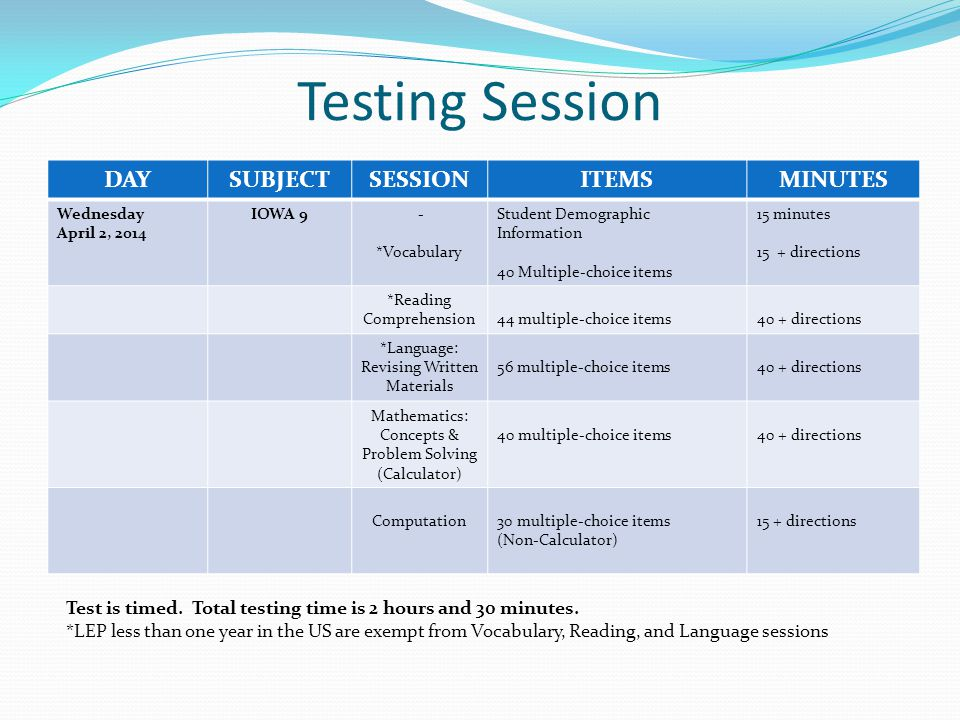 Testing Session DAYSUBJECTSESSIONITEMSMINUTES Wednesday April 2, 2014 IOWA 9 - *Vocabulary Student Demographic Information 40 Multiple-choice items 15
