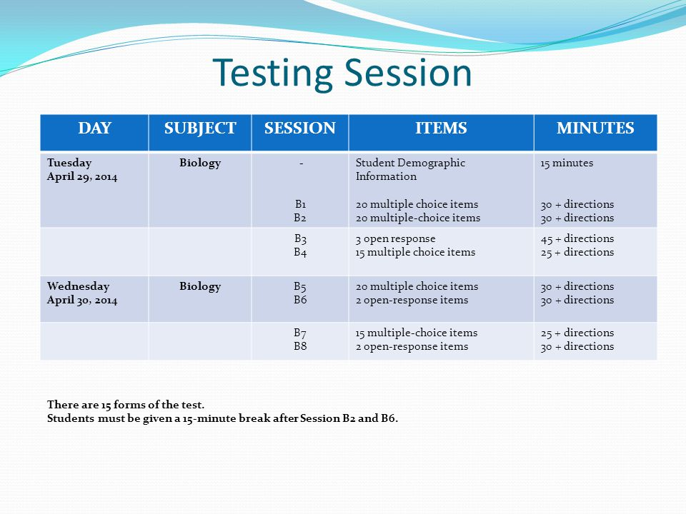 Testing Session DAYSUBJECTSESSIONITEMSMINUTES Tuesday April 29, 2014 Biology - B1 B2 Student Demographic Information 20 multiple choice items 20 multi