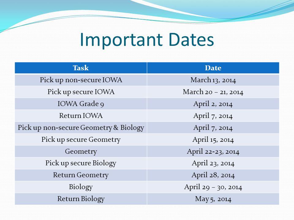 Important Dates TaskDate Pick up non-secure IOWAMarch 13, 2014 Pick up secure IOWAMarch 20 – 21, 2014 IOWA Grade 9April 2, 2014 Return IOWAApril 7, 20