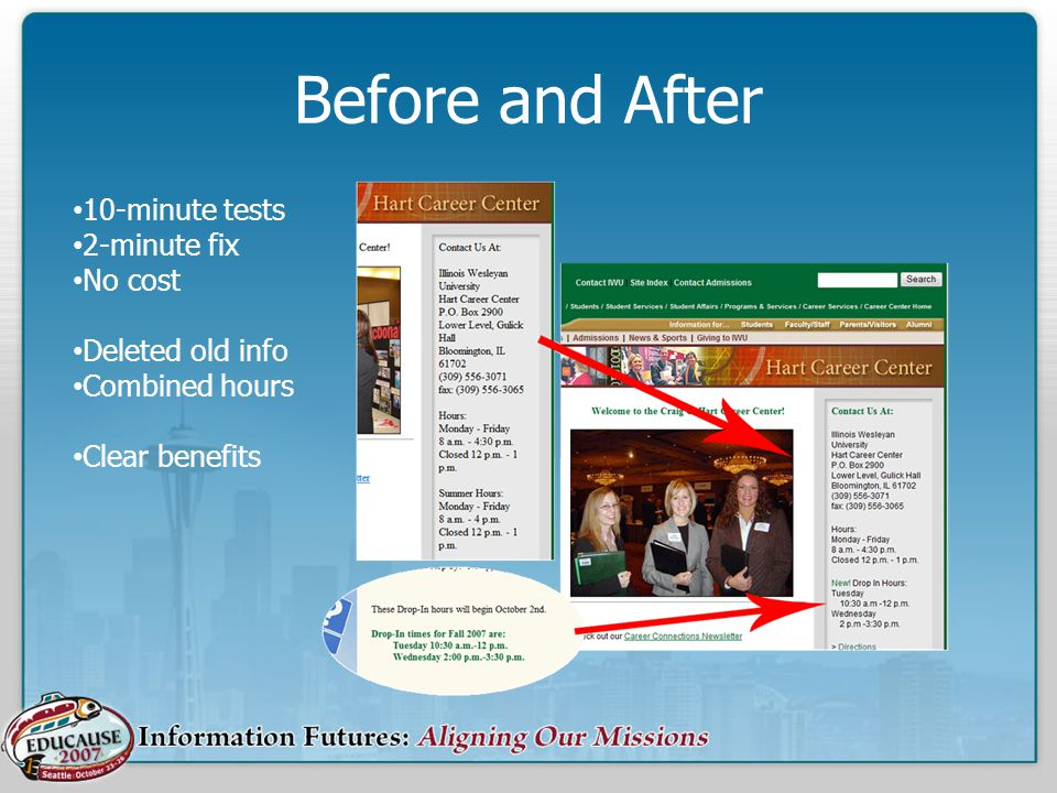 Before and After 10-minute tests 2-minute fix No cost Deleted old info Combined hours Clear benefits