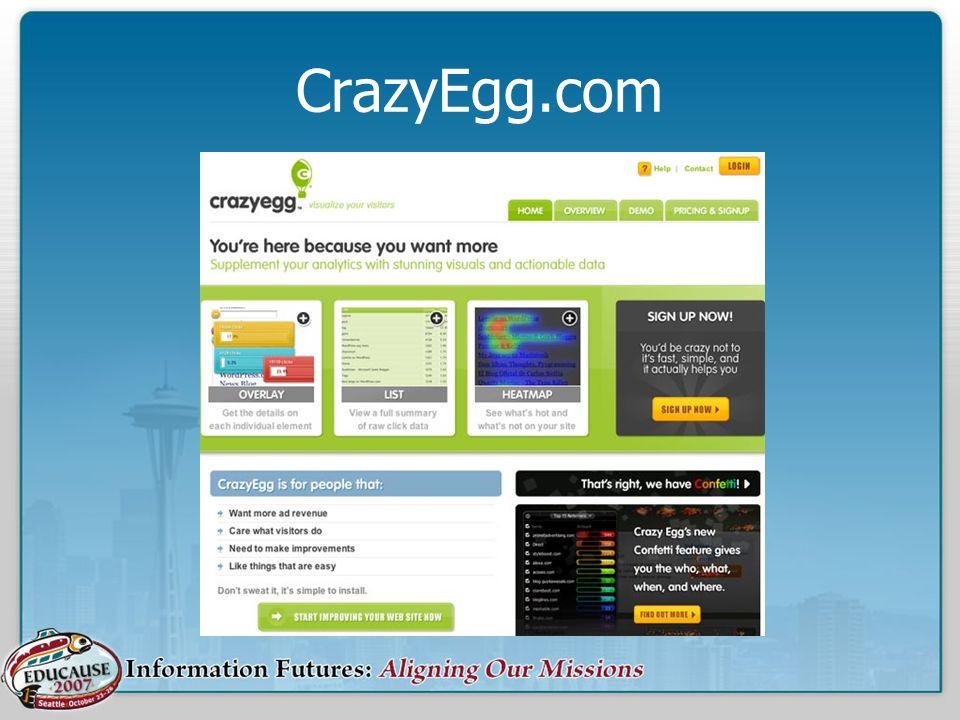 CrazyEgg.com