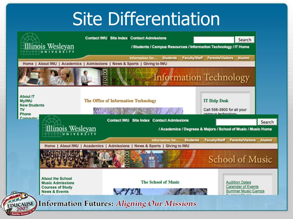 Site Differentiation
