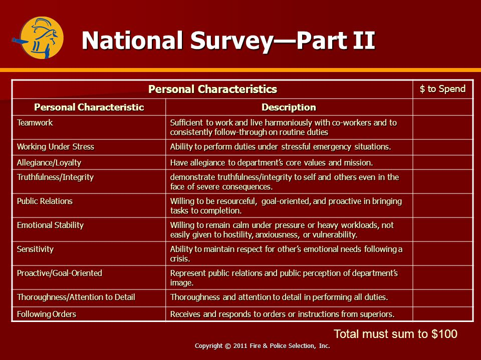 Copyright © 2011 Fire & Police Selection, Inc. National SurveyPart II Personal Characteristics $ to Spend Personal Characteristic Description Teamwork