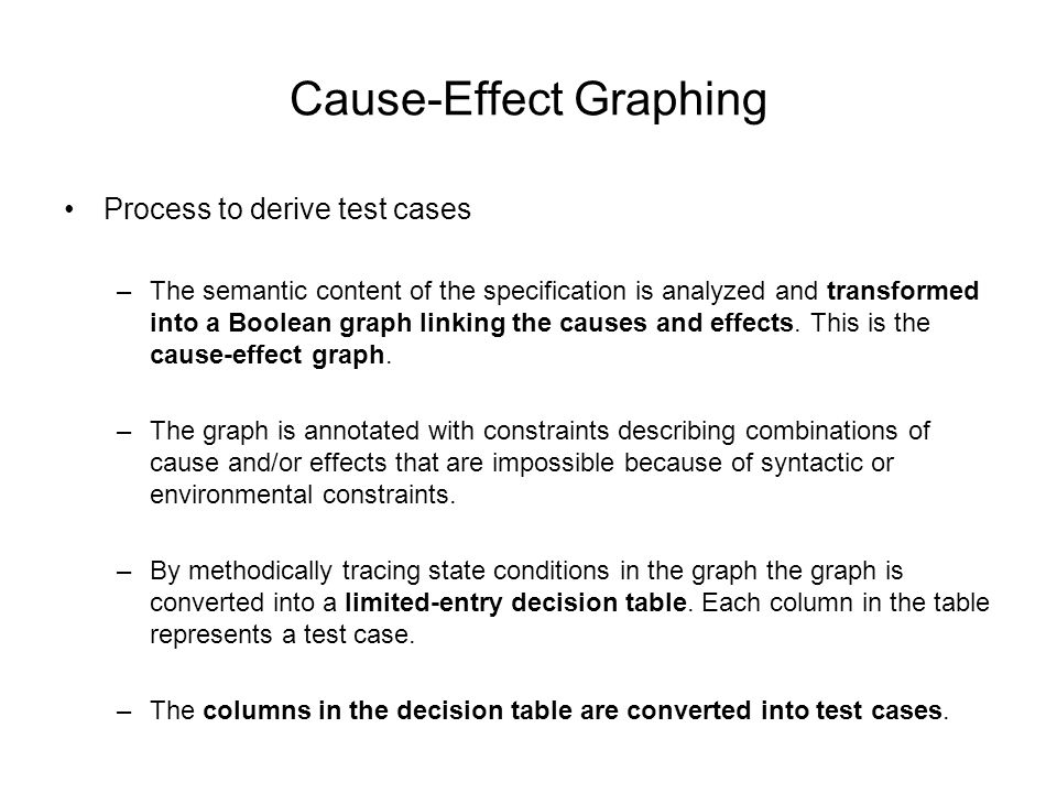 Cause-Effect Graphing - Example The character in column 1 must be an A or a B.