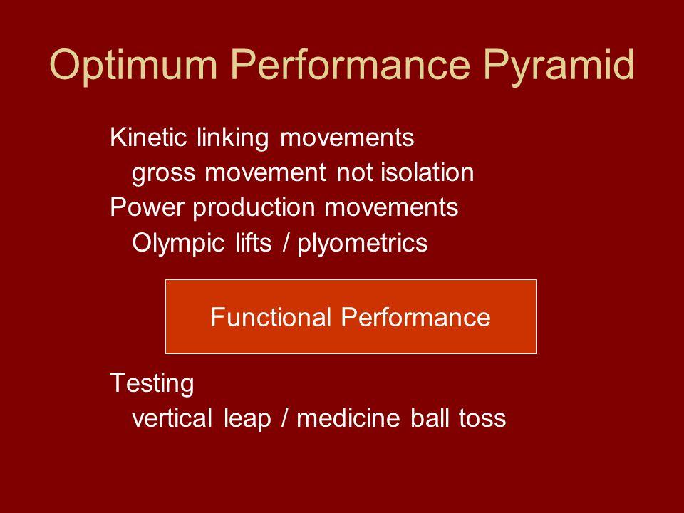 Optimum Performance Pyramid Kinetic linking movements gross movement not isolation Power production movements Olympic lifts / plyometrics Testing vert