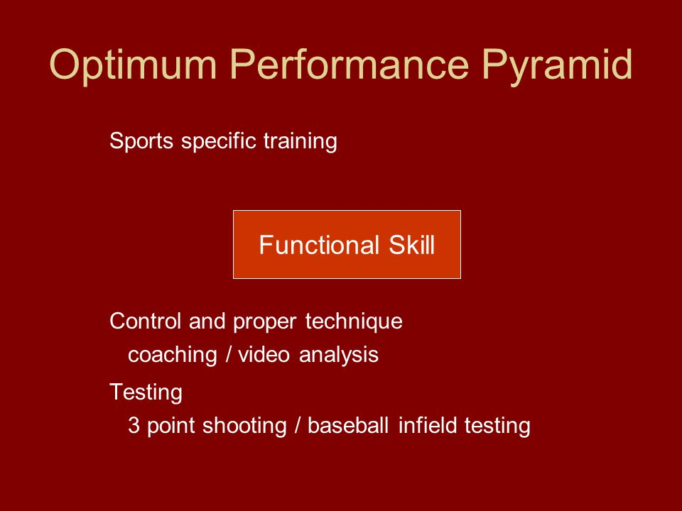 Optimum Performance Pyramid Sports specific training Control and proper technique coaching / video analysis Testing 3 point shooting / baseball infiel