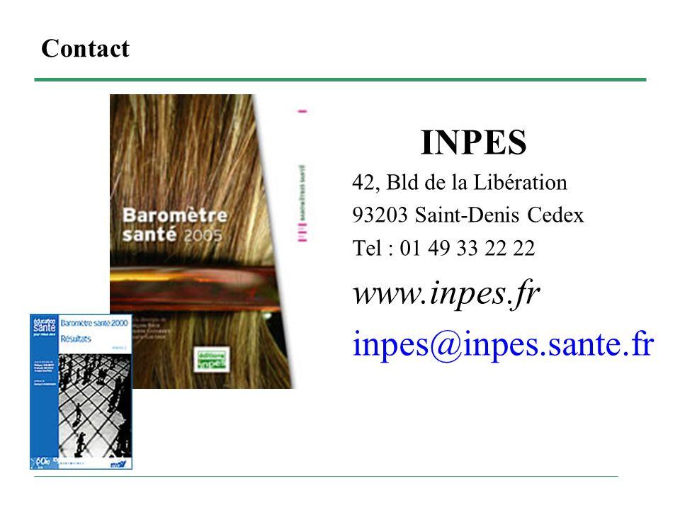 Contact INPES 42, Bld de la Libération 93203 Saint-Denis Cedex Tel : 01 49 33 22 22 www.inpes.fr inpes@inpes.sante.fr