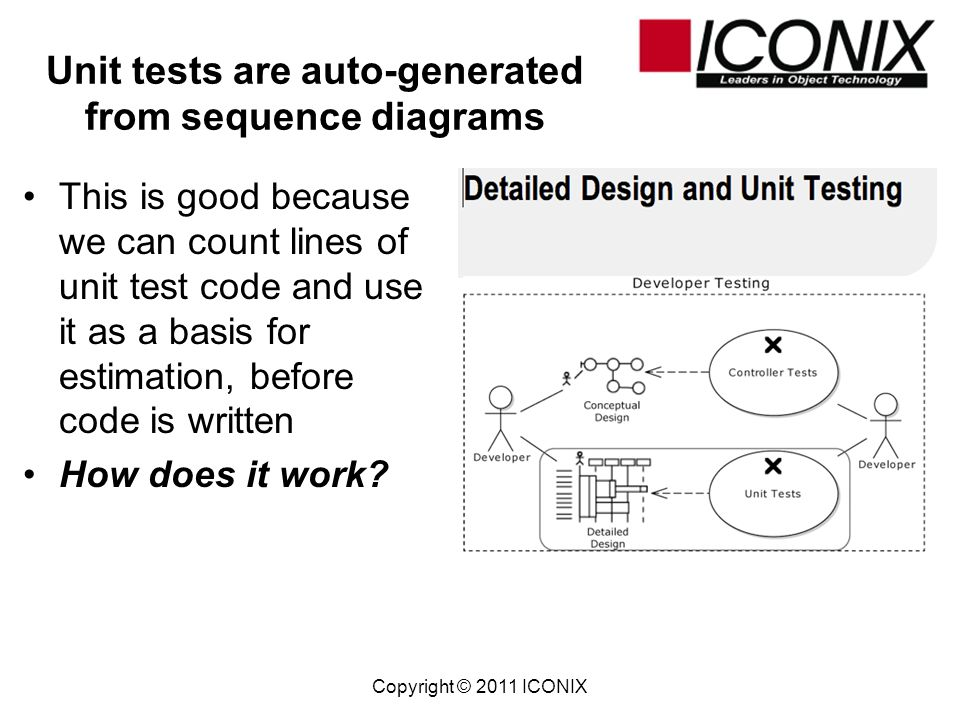 These test cases are transformed into unit test code and can be an input to CoCoMo cost models Copyright © 2011 ICONIX