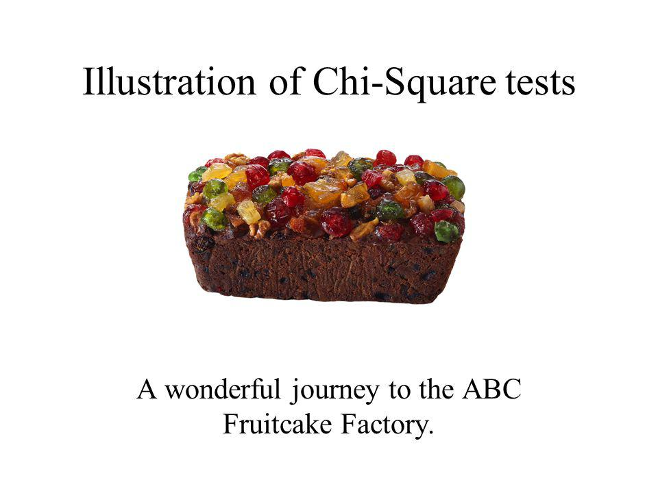 Illustration of Chi-Square tests A wonderful journey to the ABC Fruitcake Factory.