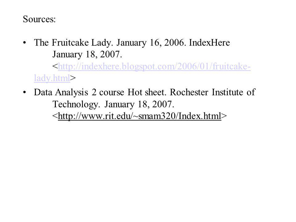 Sources: The Fruitcake Lady. January 16, 2006. IndexHere January 18, 2007.
