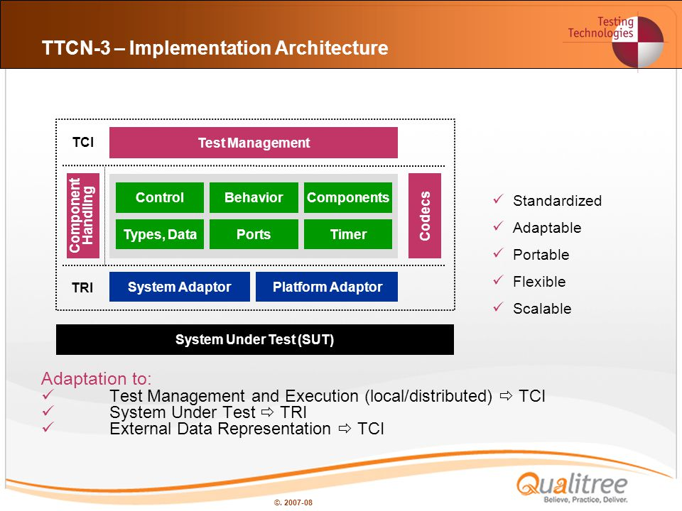 ©. 2007-08 TTCN-3 – Implementation Architecture Adaptation to: Test Management and Execution (local/distributed) TCI System Under Test TRI External Da