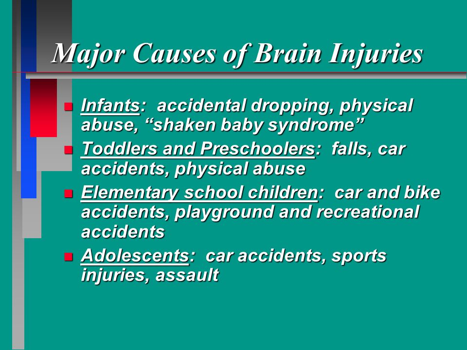 Major Causes of Brain Injuries n Infants: accidental dropping, physical abuse, shaken baby syndrome n Toddlers and Preschoolers: falls, car accidents, physical abuse n Elementary school children: car and bike accidents, playground and recreational accidents n Adolescents: car accidents, sports injuries, assault