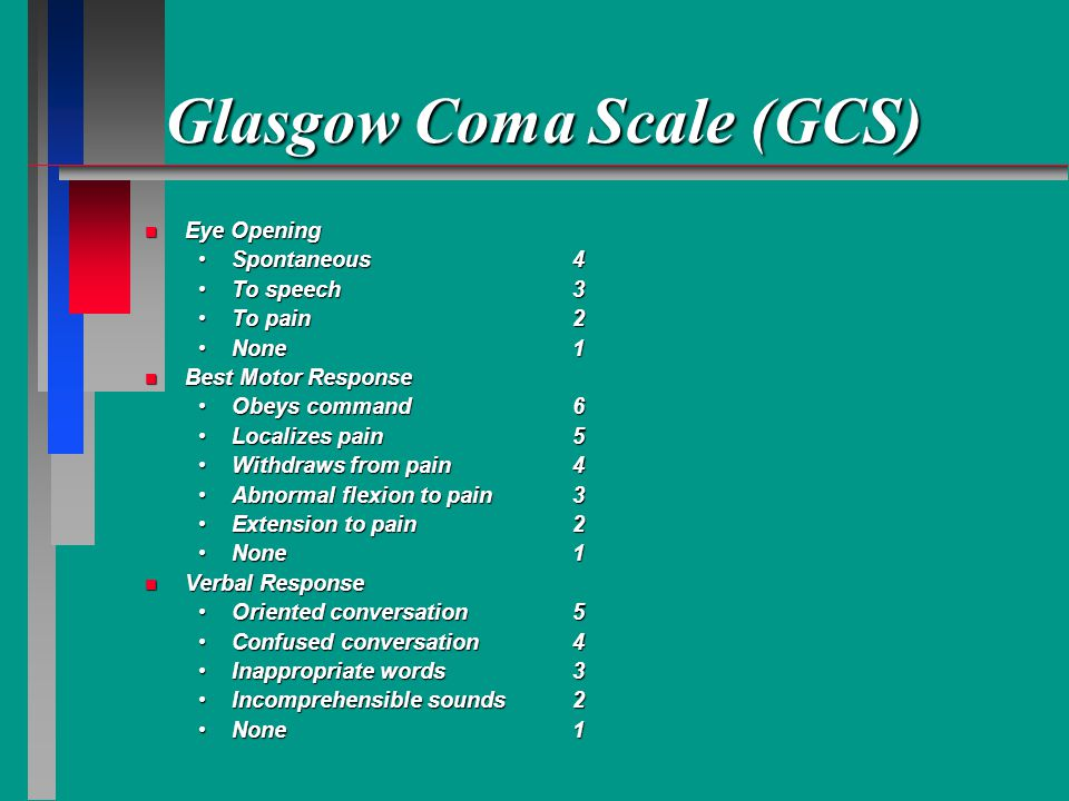 Glasgow Coma Scale (GCS) n Eye Opening Spontaneous4Spontaneous4 To speech3To speech3 To pain2To pain2 None1None1 n Best Motor Response Obeys command6Obeys command6 Localizes pain5Localizes pain5 Withdraws from pain4Withdraws from pain4 Abnormal flexion to pain3Abnormal flexion to pain3 Extension to pain2Extension to pain2 None1None1 n Verbal Response Oriented conversation5Oriented conversation5 Confused conversation4Confused conversation4 Inappropriate words3Inappropriate words3 Incomprehensible sounds2Incomprehensible sounds2 None1None1