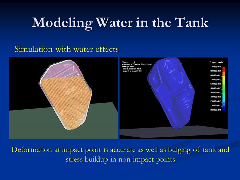 Modeling Water in the Tank Simulation with water effects Deformation at impact point is accurate as well as bulging of tank and stress buildup in non-