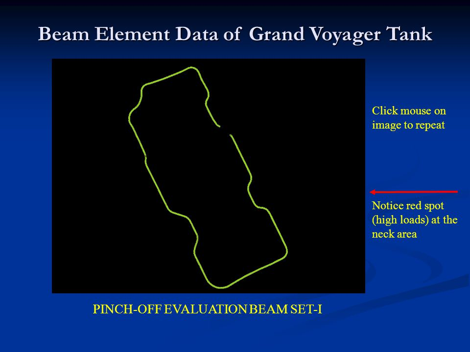 PINCH-OFF EVALUATION BEAM SET-I Beam Element Data of Grand Voyager Tank Notice red spot (high loads) at the neck area Click mouse on image to repeat