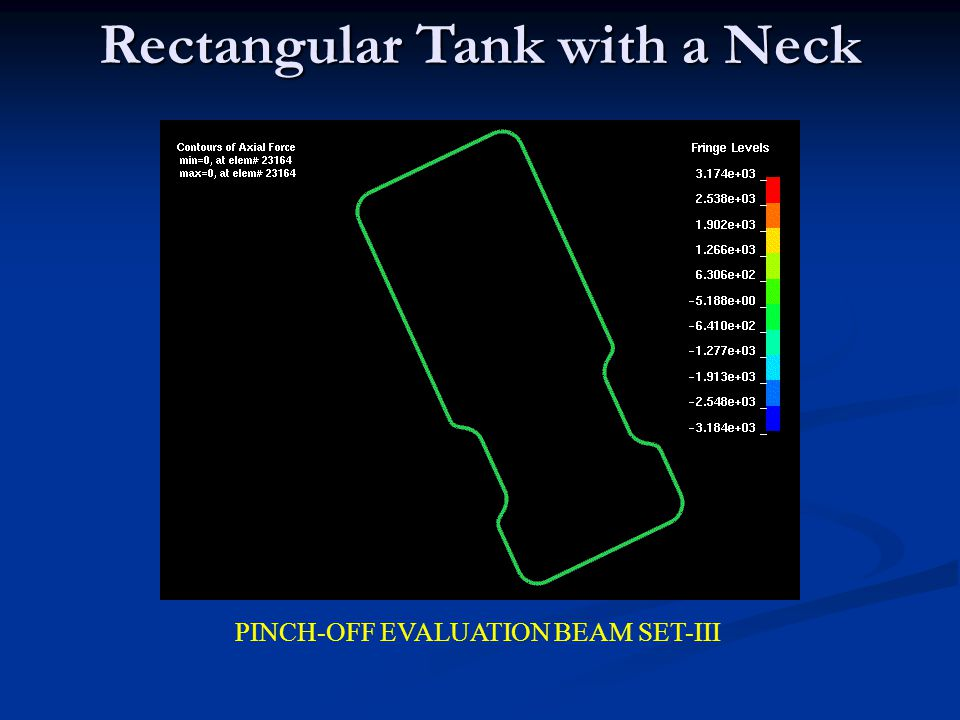 PINCH-OFF EVALUATION BEAM SET-III Rectangular Tank with a Neck