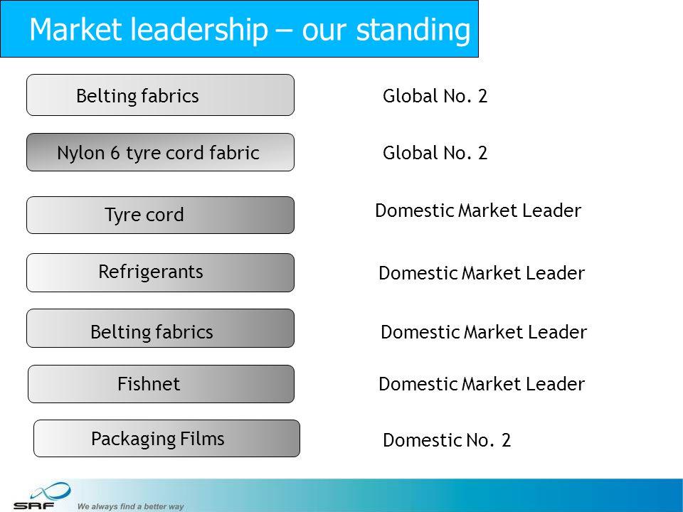 10 Nylon 6 tyre cord fabric Global No. 2 Domestic Market Leader Domestic No.