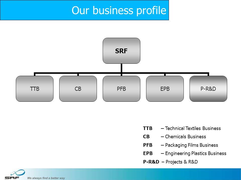 4 SRF TTBCBPFBEPBP-R&D TTB – Technical Textiles Business CB – Chemicals Business PFB – Packaging Films Business EPB – Engineering Plastics Business P-R&D – Projects & R&D Our business profile