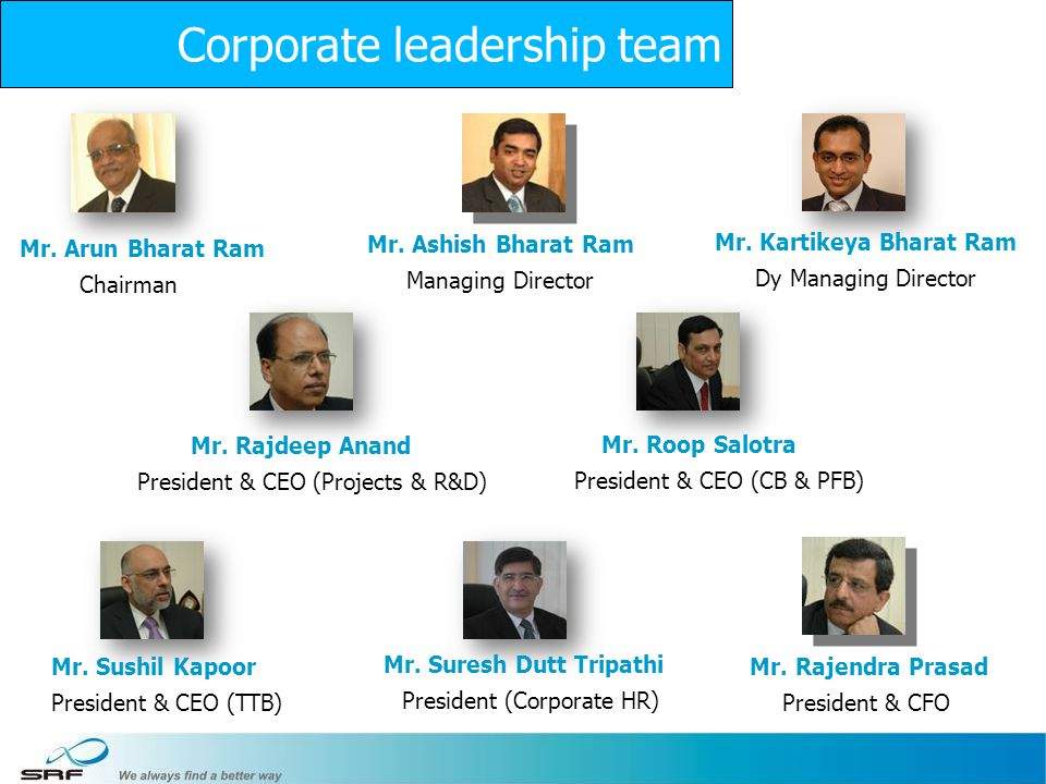 6 Mr. Arun Bharat Ram Chairman Mr. Ashish Bharat Ram Managing Director Mr. Kartikeya Bharat Ram Dy Managing Director Mr. Rajdeep Anand President & CEO