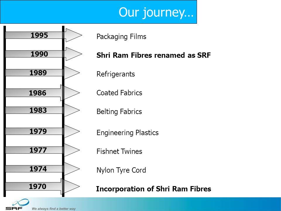 8 Packaging Films Refrigerants Coated Fabrics Belting Fabrics Engineering Plastics Fishnet Twines Nylon Tyre Cord Our journey… Incorporation of Shri Ram Fibres Shri Ram Fibres renamed as SRF 1995 1990 1989 1986 1983 1979 1977 1974 1970