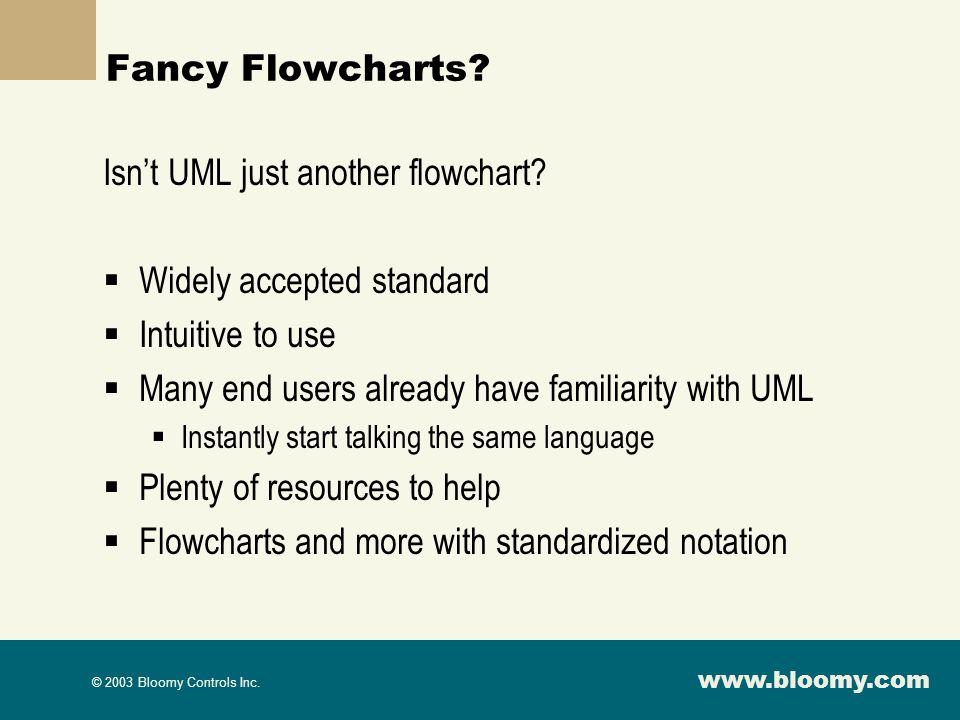 www.bloomy.com © 2003 Bloomy Controls Inc.Fancy Flowcharts.