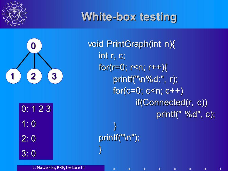 J. Nawrocki, PSP, Lecture 14 White-box testing void PrintGraph(int n){ int r, c; int r, c; for(r=0; r<n; r++){ for(r=0; r<n; r++){ printf(