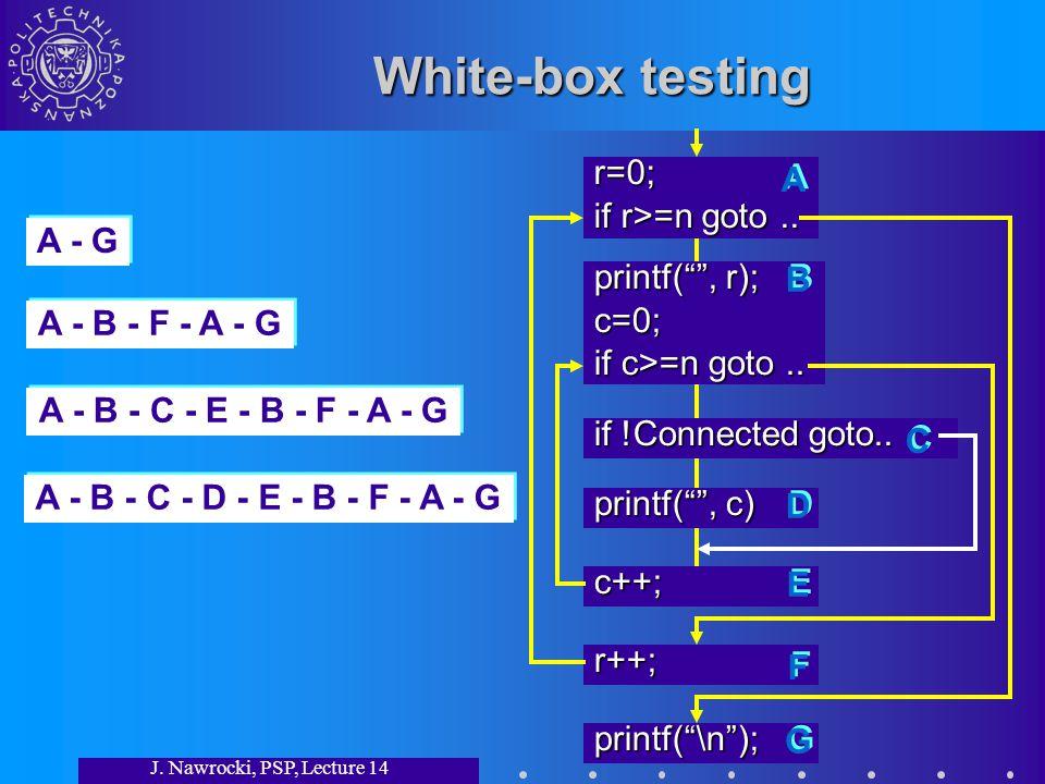 J. Nawrocki, PSP, Lecture 14 White-box testing r=0; if r>=n goto..
