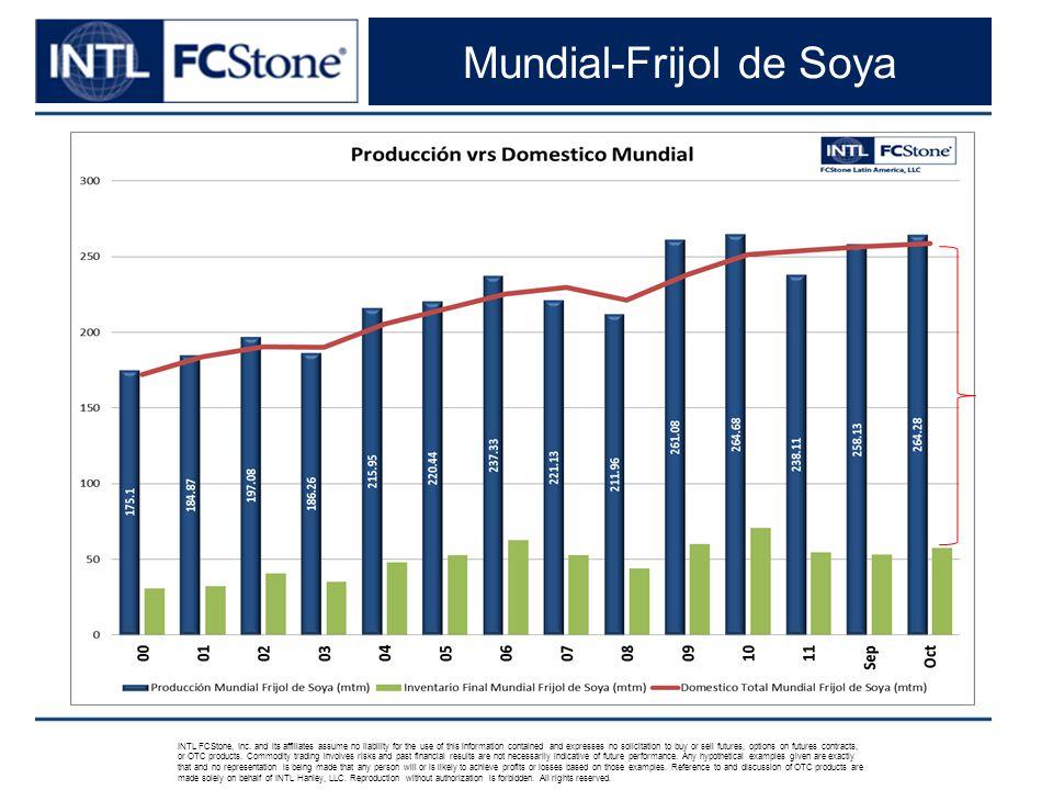 Mundial-Frijol de Soya INTL FCStone, Inc.