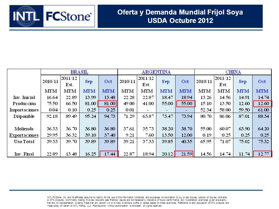 Oferta y Demanda Mundial Fríjol Soya USDA Octubre 2012 INTL FCStone, Inc.