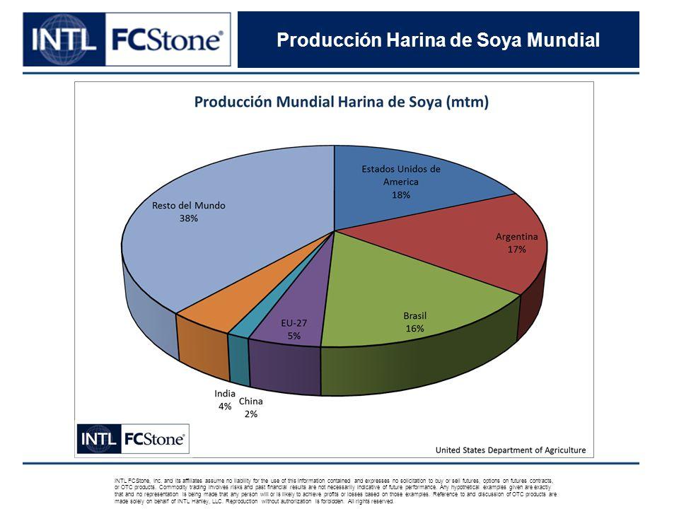 Producción Harina de Soya Mundial INTL FCStone, Inc.