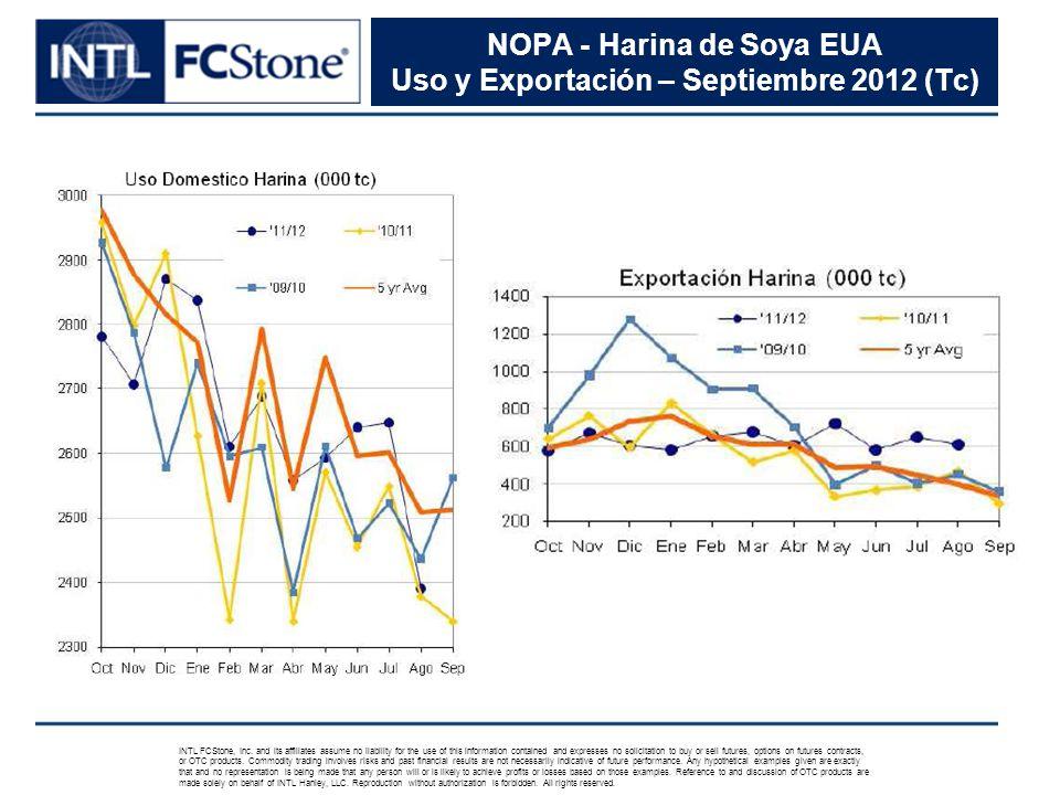NOPA - Harina de Soya EUA Uso y Exportación – Septiembre 2012 (Tc) INTL FCStone, Inc.