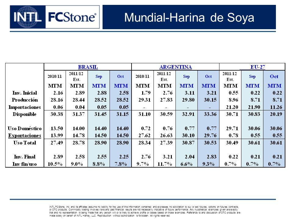Mundial-Harina de Soya INTL FCStone, Inc.