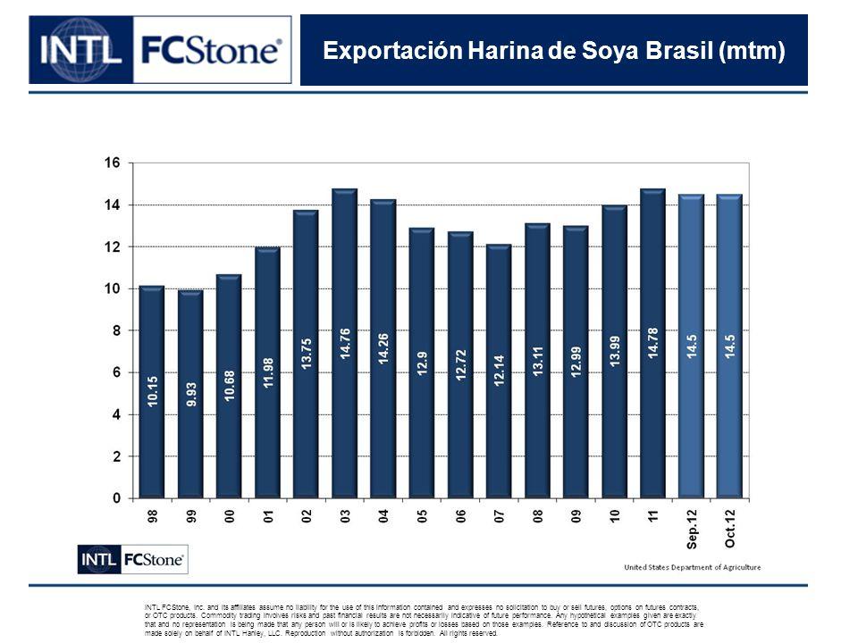 Exportación Harina de Soya Brasil (mtm) INTL FCStone, Inc.