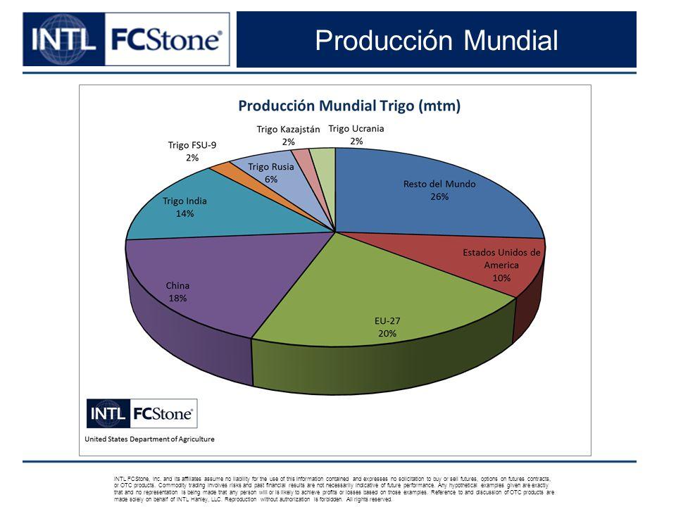 Producción Mundial INTL FCStone, Inc.