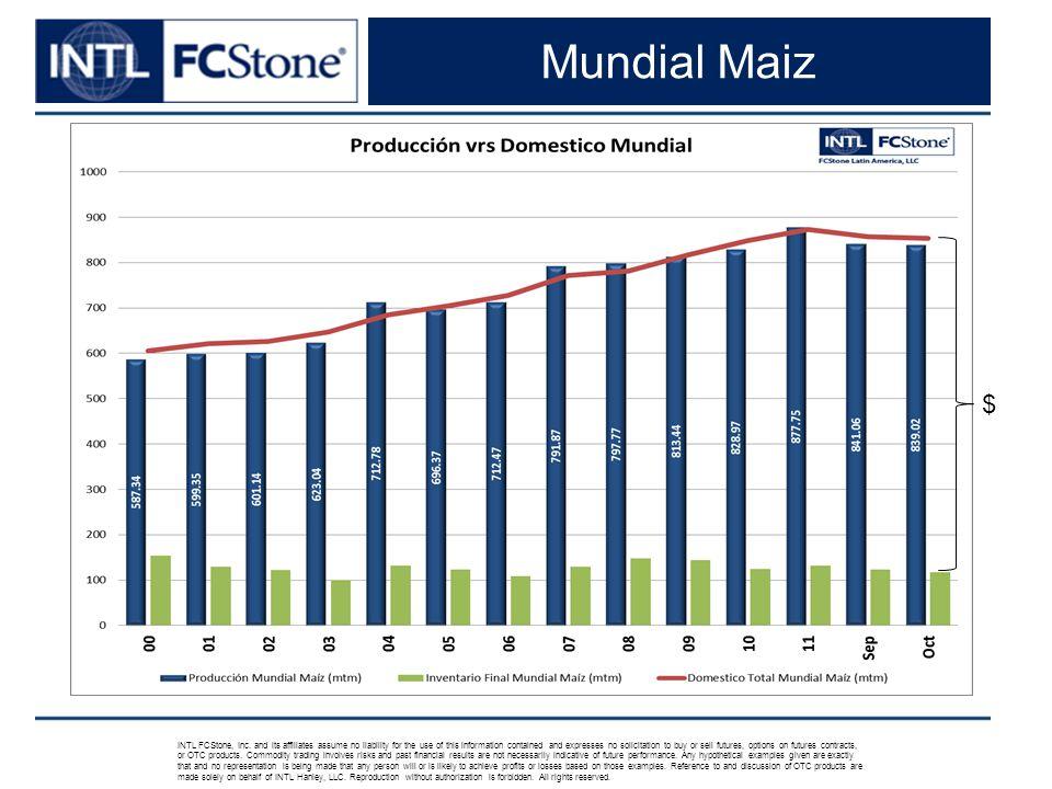 SOYA-ARGENTINA INTL FCStone, Inc.