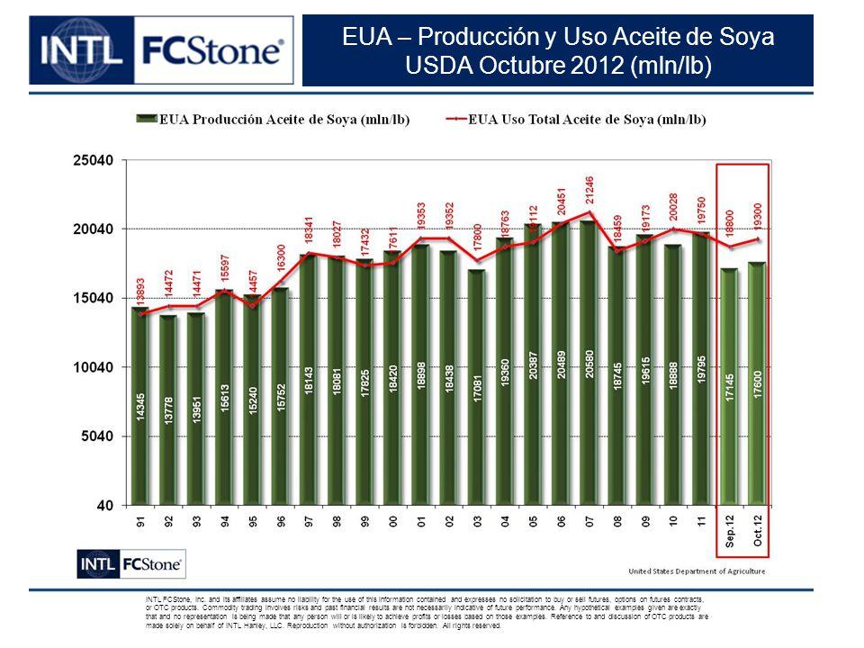 INTL FCStone, Inc.