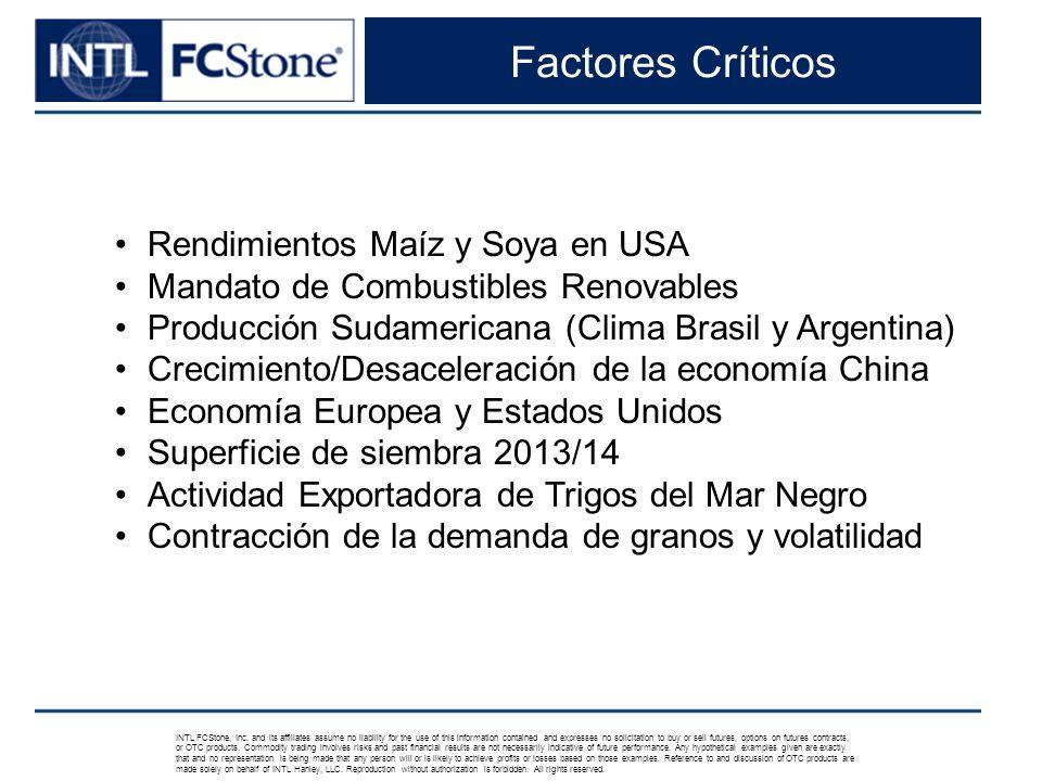 Factores Críticos INTL FCStone, Inc.
