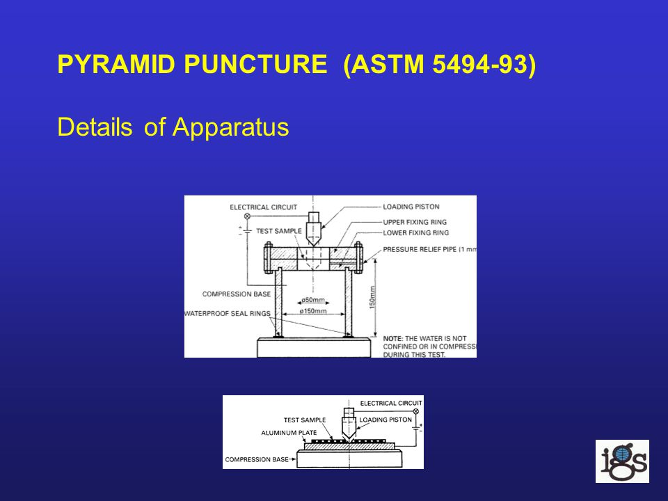 PYRAMID PUNCTURE (ASTM 5494-93) Details of Apparatus