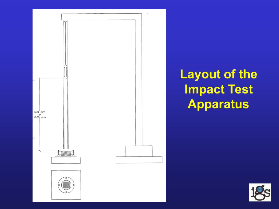 Layout of the Impact Test Apparatus