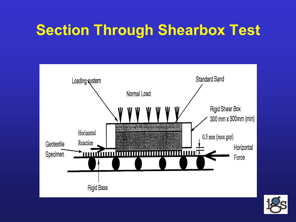 Section Through Shearbox Test