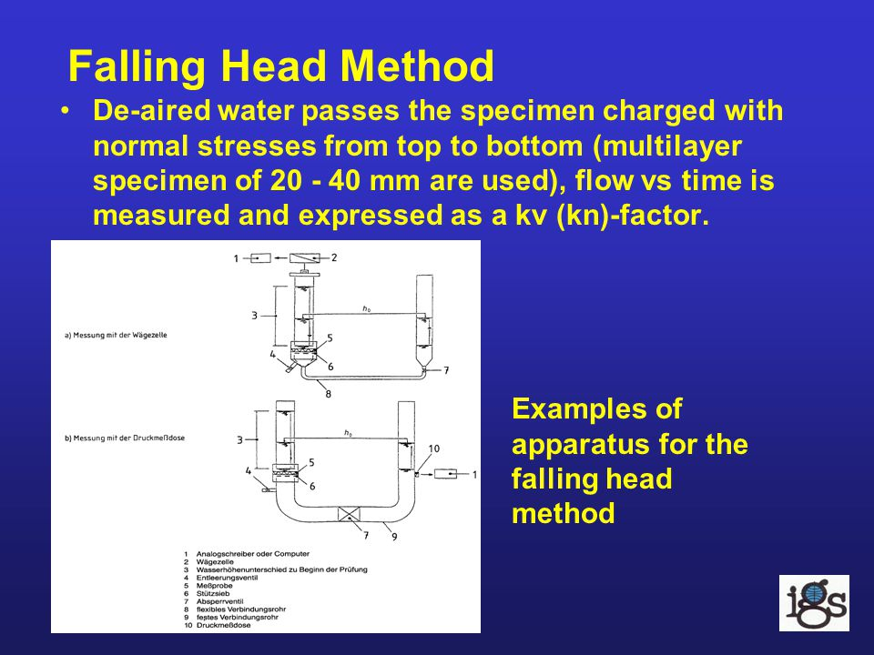 Falling Head Method Examples of apparatus for the falling head method De-aired water passes the specimen charged with normal stresses from top to bott