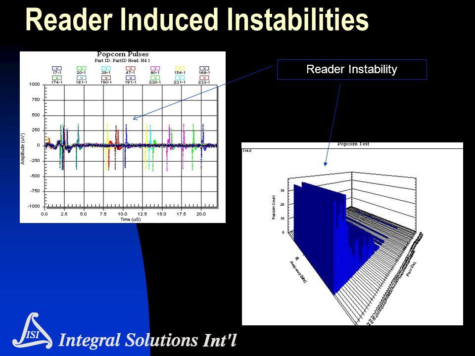 Reader Induced Instabilities Reader Instability