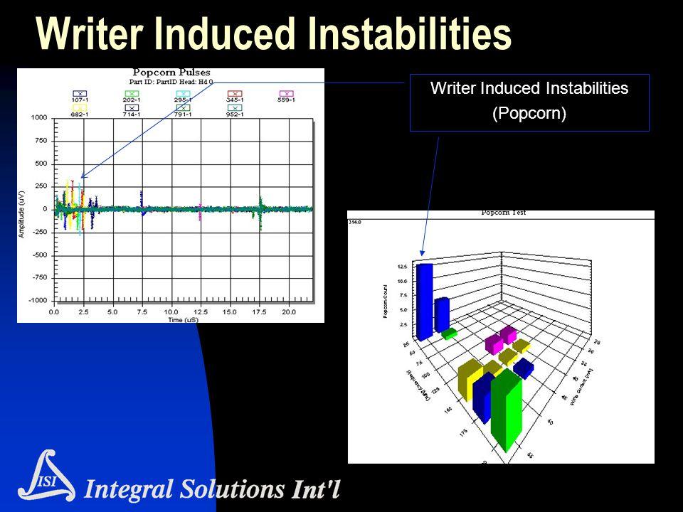 Writer Induced Instabilities (Popcorn)